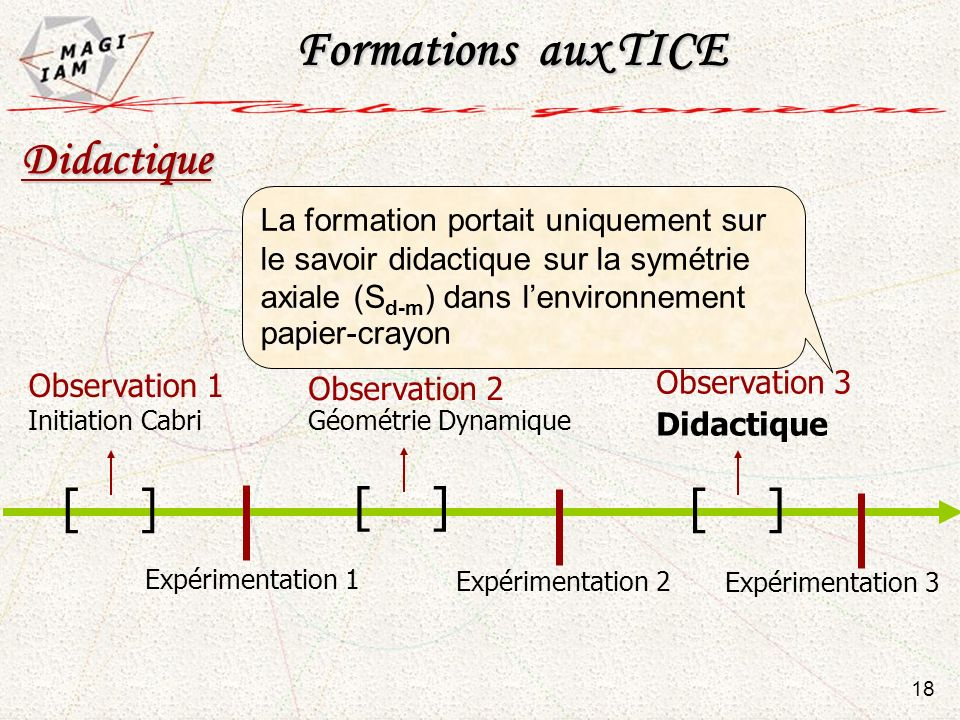 Formations aux TICE Didactique [ ] [ ] [ ]